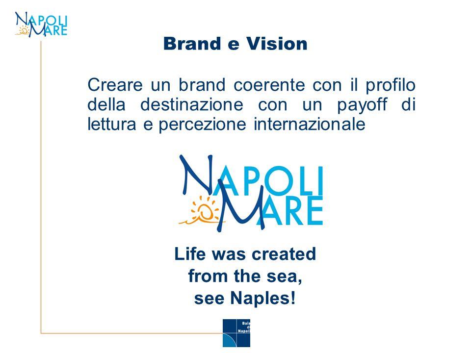 Brand e Vision Creare un brand coerente con il profilo della destinazione con un payoff di lettura e percezione internazionale Life was created from the sea, see Naples!