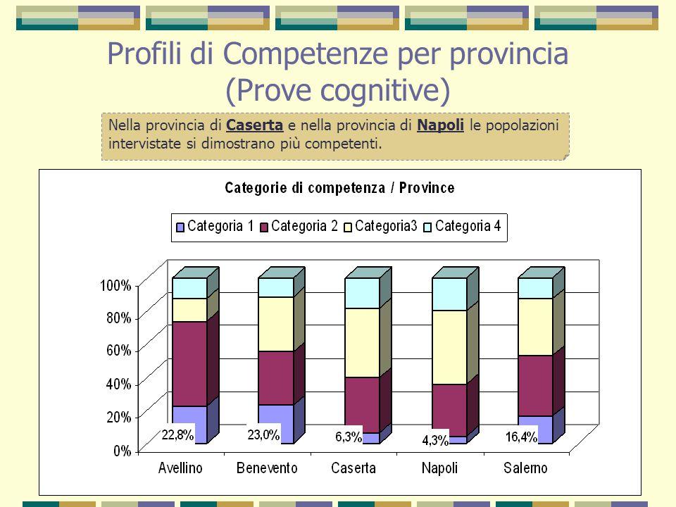 Nella provincia di Caserta e nella provincia di Napoli le popolazioni intervistate si dimostrano più competenti.
