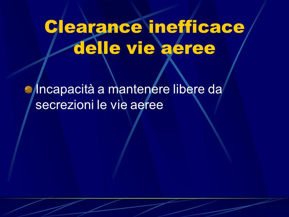 Clearance inefficace delle vie aeree Incapacità a mantenere libere da secrezioni le vie aeree