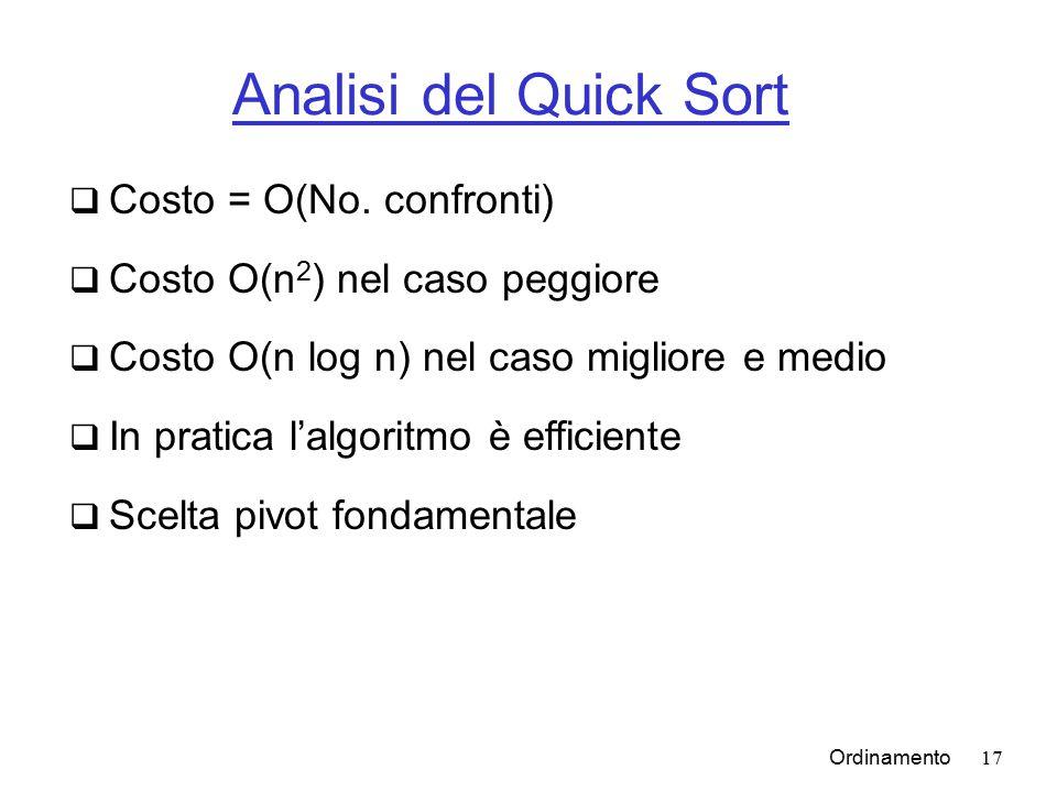 Ordinamento17 Analisi del Quick Sort  Costo = O(No.