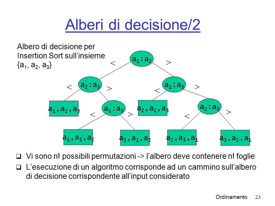 Ordinamento23 Alberi di decisione/2  Vi sono n.