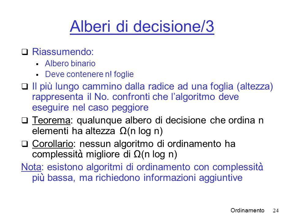 Ordinamento24 Alberi di decisione/3  Riassumendo:  Albero binario  Deve contenere n.