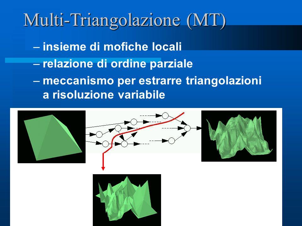 –insieme di mofiche locali –relazione di ordine parziale –meccanismo per estrarre triangolazioni a risoluzione variabile Multi-Triangolazione (MT)