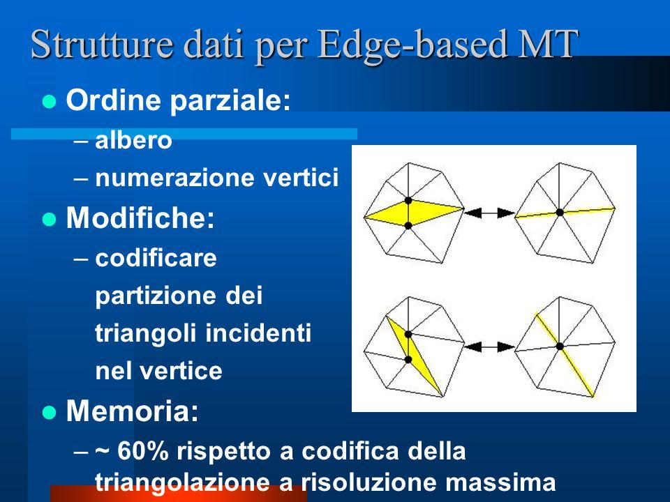 Ordine parziale: –albero –numerazione vertici Modifiche: –codificare partizione dei triangoli incidenti nel vertice Memoria: –~ 60% rispetto a codifica della triangolazione a risoluzione massima Strutture dati per Edge-based MT