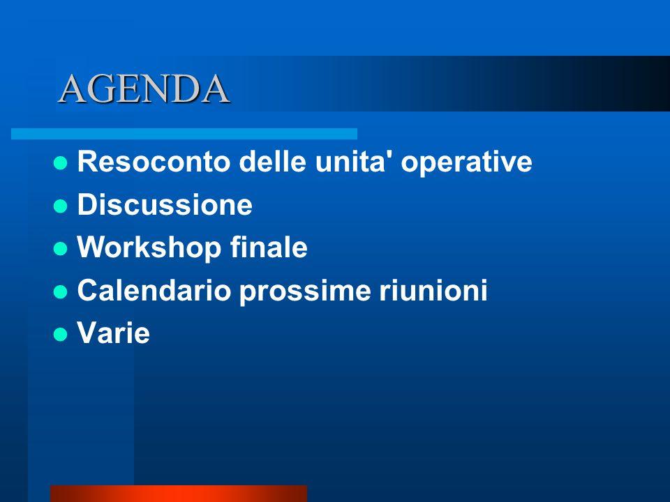 AGENDA Resoconto delle unita operative Discussione Workshop finale Calendario prossime riunioni Varie