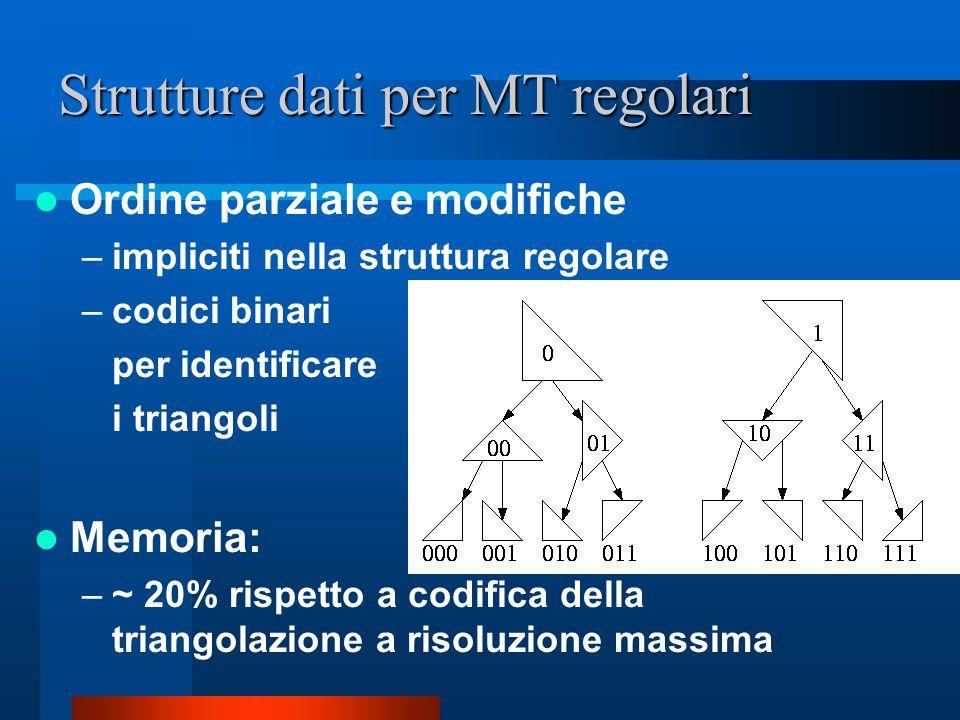 Strutture dati per MT regolari Ordine parziale e modifiche –impliciti nella struttura regolare –codici binari per identificare i triangoli Memoria: –~ 20% rispetto a codifica della triangolazione a risoluzione massima