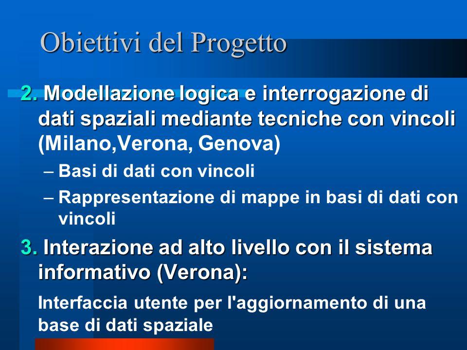 Lavori prodotti I semestre II anno L.De Floriani, P.Magillo, 2002, Comparison of regular and irregular multiresolution terrain models, Rapporto tecnico DISI L.De Floriani, M.
