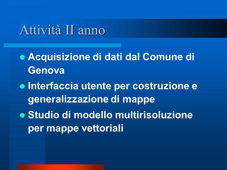 Attività II anno Acquisizione di dati dal Comune di Genova Interfaccia utente per costruzione e generalizzazione di mappe Studio di modello multirisoluzione per mappe vettoriali