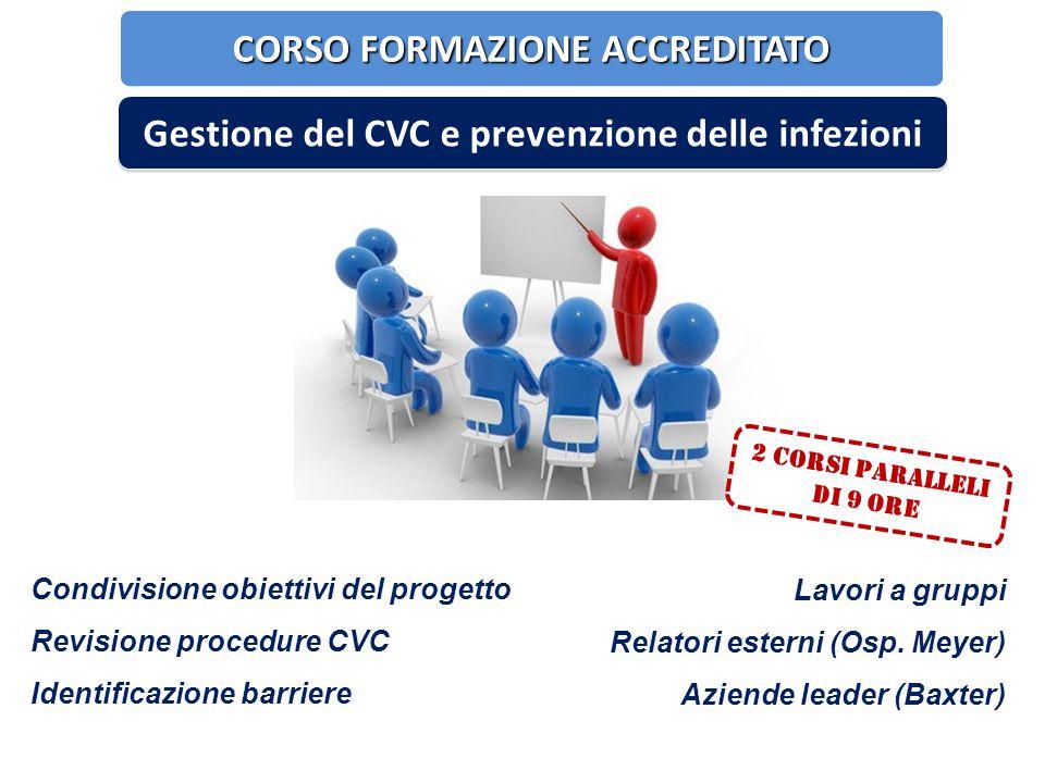 Gestione del CVC e prevenzione delle infezioni CORSO FORMAZIONE ACCREDITATO 2 CORSI PARALLELI Di 9 ORE Lavori a gruppi Relatori esterni (Osp. Meyer) A