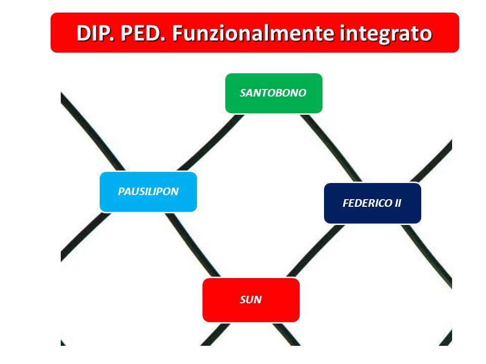 DIP. PED. Funzionalmente integrato SUN FEDERICO II SANTOBONO PAUSILIPON