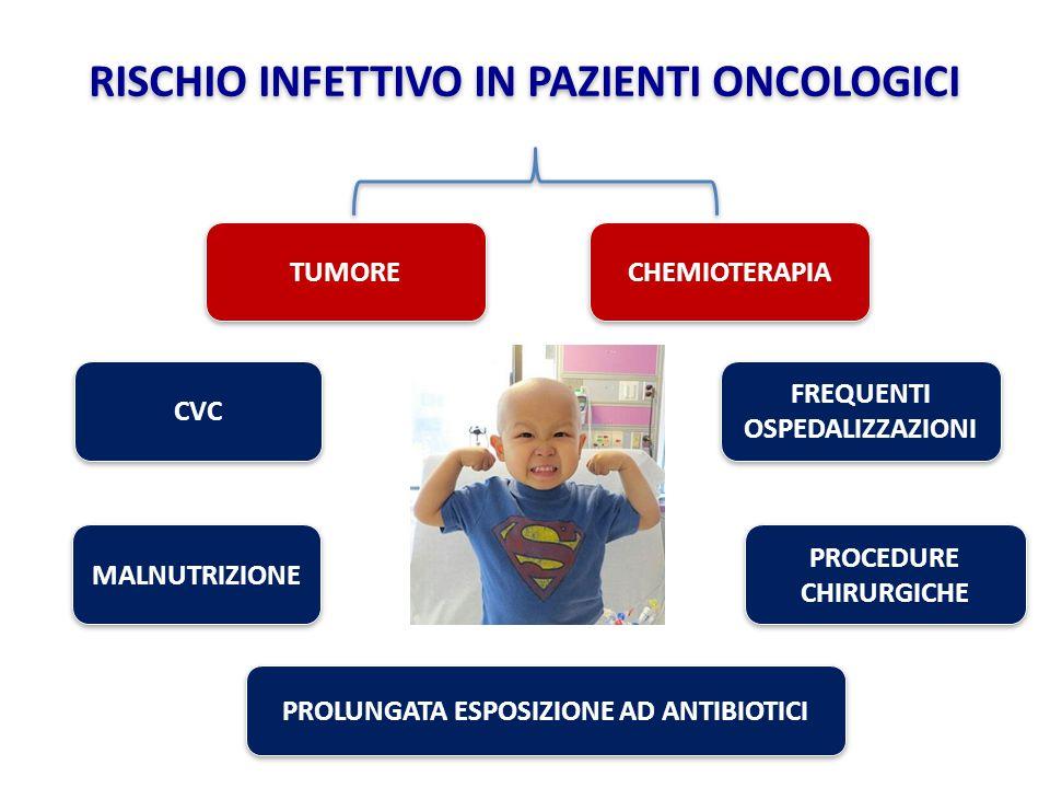 RISCHIO INFETTIVO IN PAZIENTI ONCOLOGICI TUMORE CHEMIOTERAPIA CVC MALNUTRIZIONE FREQUENTI OSPEDALIZZAZIONI PROLUNGATA ESPOSIZIONE AD ANTIBIOTICI PROCE