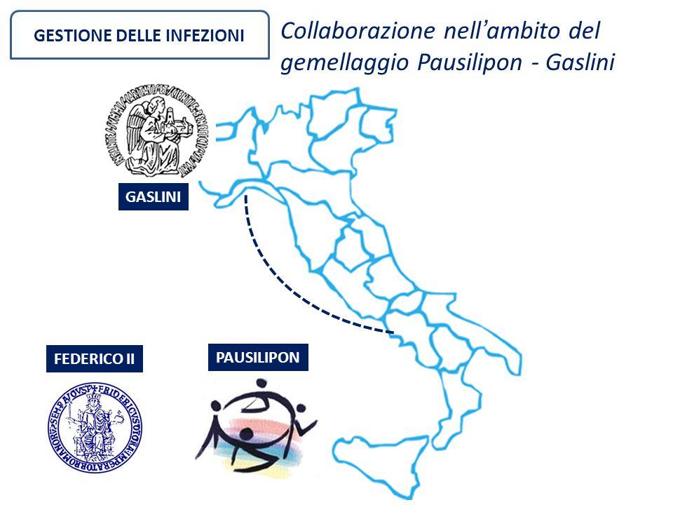 GASLINI FEDERICO II PAUSILIPON Collaborazione nell'ambito del gemellaggio Pausilipon - Gaslini GESTIONE DELLE INFEZIONI