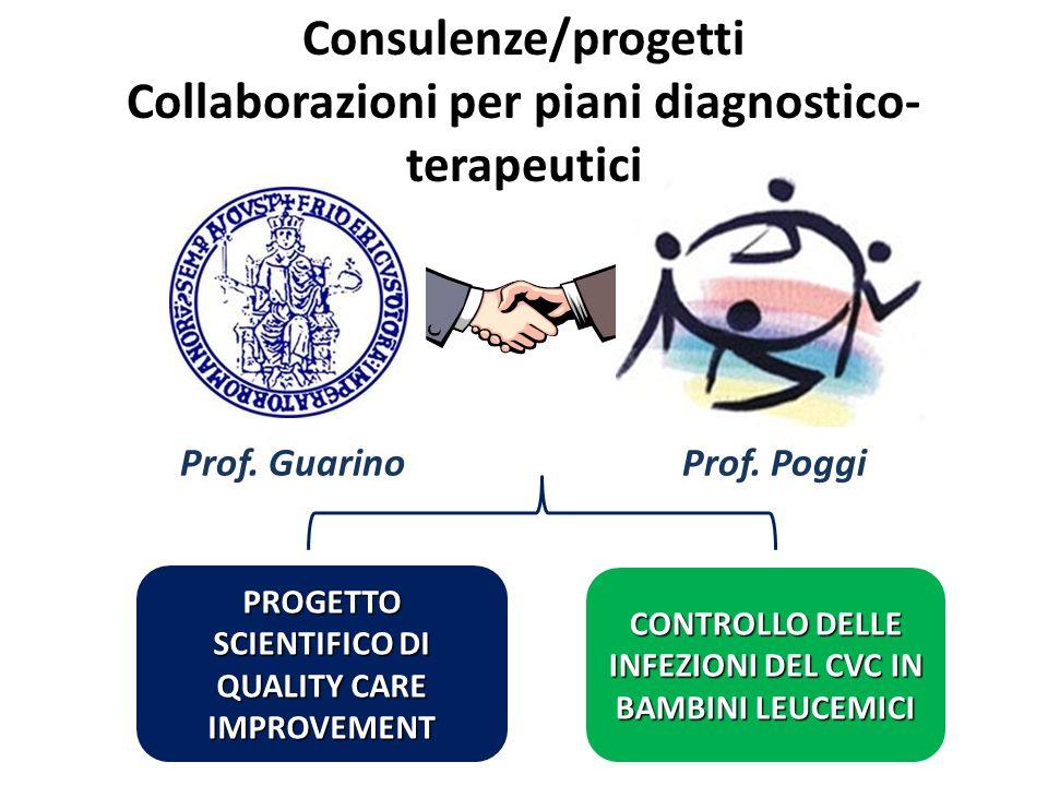 Prof. GuarinoProf. Poggi CONTROLLO DELLE INFEZIONI DEL CVC IN BAMBINI LEUCEMICI PROGETTO SCIENTIFICO DI QUALITY CARE IMPROVEMENT Consulenze/progetti C