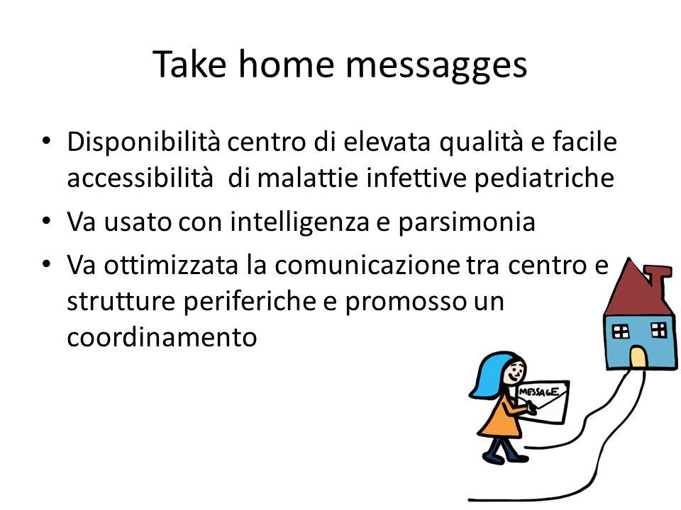 Take home messagges Disponibilità centro di elevata qualità e facile accessibilità di malattie infettive pediatriche Va usato con intelligenza e parsi