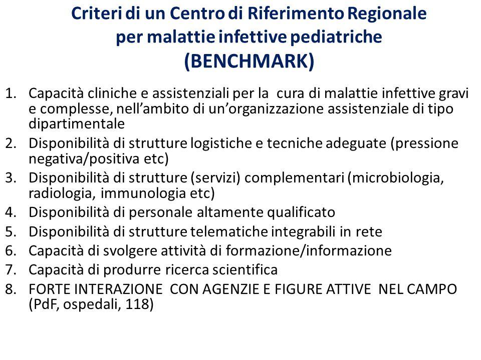 Criteri di un Centro di Riferimento Regionale per malattie infettive pediatriche (BENCHMARK) 1.Capacità cliniche e assistenziali per la cura di malatt