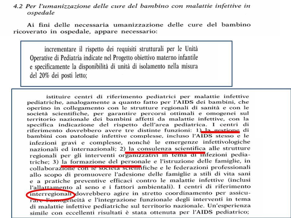 I 6 Centri di riferimento interregionali per malattie infettive