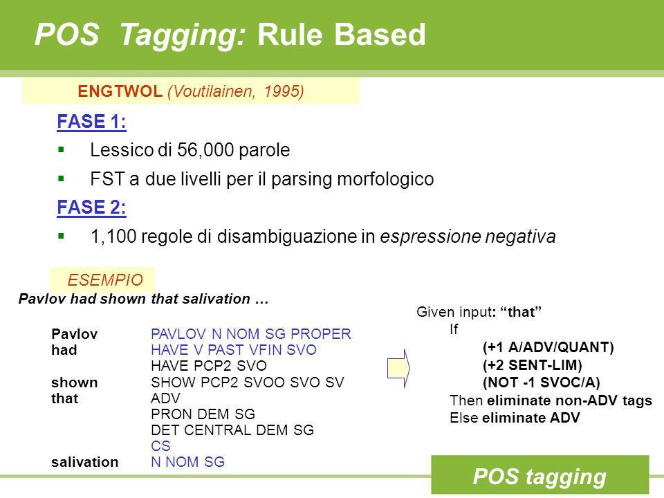 POS Tagging: Rule Based ENGTWOL (Voutilainen, 1995) FASE 1:  Lessico di 56,000 parole  FST a due livelli per il parsing morfologico FASE 2:  1,100 regole di disambiguazione in espressione negativa Pavlov had shown that salivation … PavlovPAVLOV N NOM SG PROPER hadHAVE V PAST VFIN SVO HAVE PCP2 SVO shownSHOW PCP2 SVOO SVO SV thatADV PRON DEM SG DET CENTRAL DEM SG CS salivationN NOM SG Given input: that If (+1 A/ADV/QUANT) (+2 SENT-LIM) (NOT -1 SVOC/A) Then eliminate non-ADV tags Else eliminate ADV ESEMPIO POS tagging