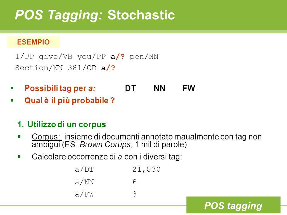 POS Tagging: Stochastic 1. Utilizzo di un corpus  Corpus: insieme di documenti annotato maualmente con tag non ambigui (ES: Brown Corups, 1 mil di pa