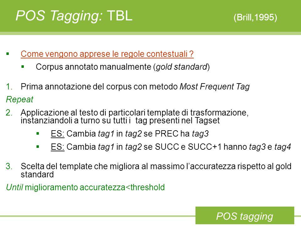 POS Tagging: TBL (Brill,1995)  Come vengono apprese le regole contestuali .