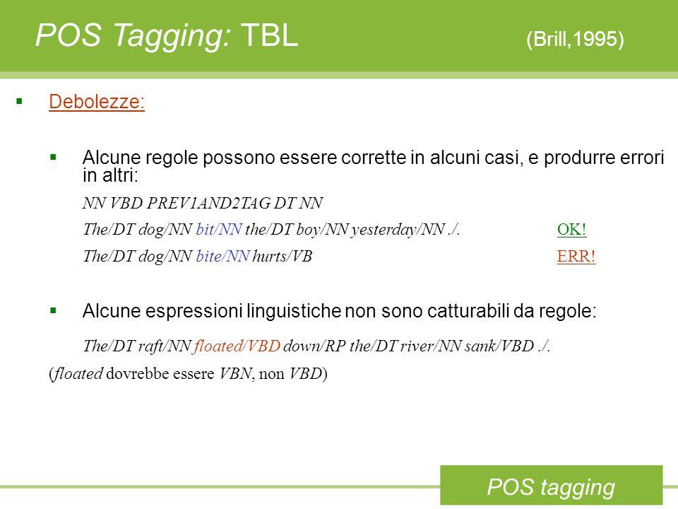 POS Tagging: TBL (Brill,1995)  Debolezze:  Alcune regole possono essere corrette in alcuni casi, e produrre errori in altri: NN VBD PREV1AND2TAG DT NN The/DT dog/NN bit/NN the/DT boy/NN yesterday/NN./.