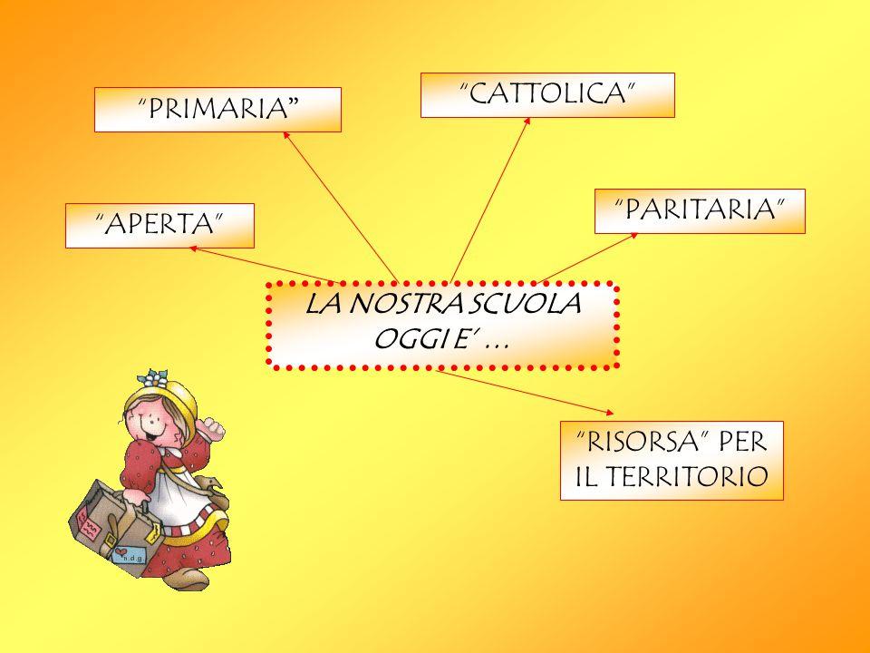 LA NOSTRA SCUOLA OGGI E' … PRIMARIA CATTOLICA PARITARIA RISORSA PER IL TERRITORIO APERTA