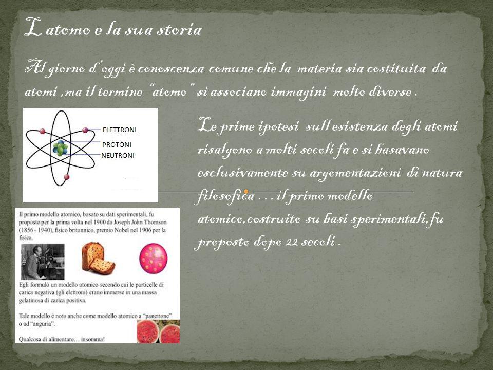 L atomo e la sua storia Al giorno d'oggi è conoscenza comune che la materia sia costituita da atomi,ma il termine atomo si associano immagini molto diverse.