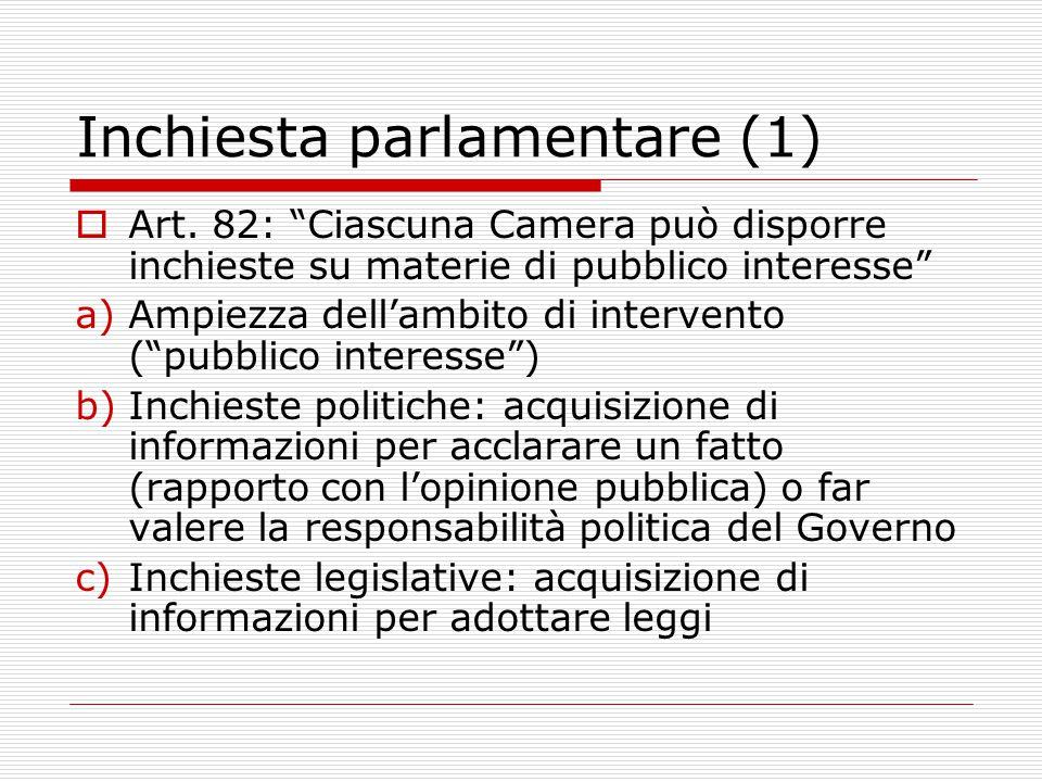 Inchiesta parlamentare (1)  Art.