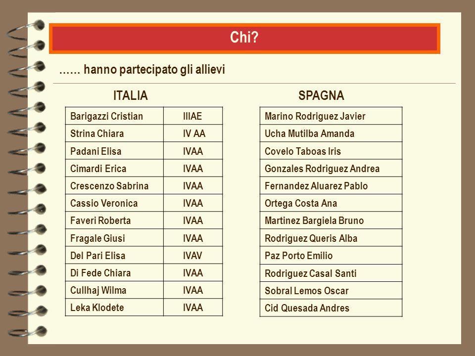 … dal 6 al 19 marzo 2006 Ponteareas – Galizia (SPAGNA) … dal 24 aprile al 7 maggio 2006 Viadana – MN (ITALIA) Quando?
