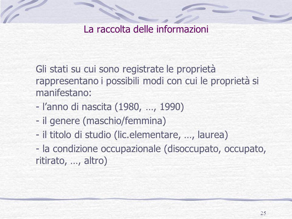 25 La raccolta delle informazioni Gli stati su cui sono registrate le proprietà rappresentano i possibili modi con cui le proprietà si manifestano: -