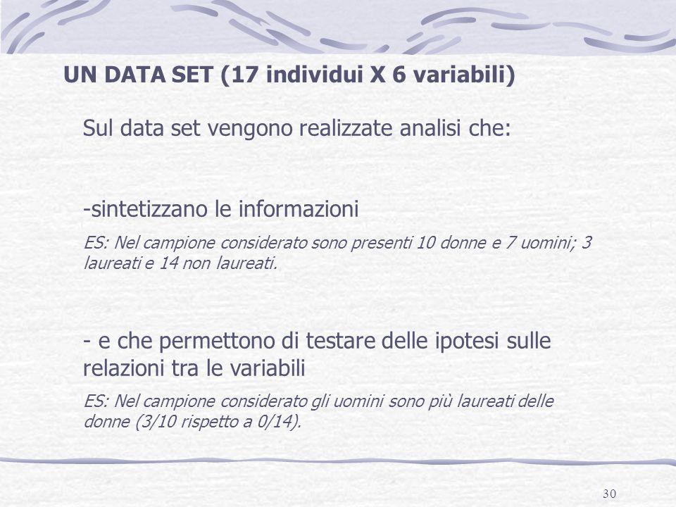 30 UN DATA SET (17 individui X 6 variabili) Sul data set vengono realizzate analisi che: -sintetizzano le informazioni ES: Nel campione considerato sono presenti 10 donne e 7 uomini; 3 laureati e 14 non laureati.