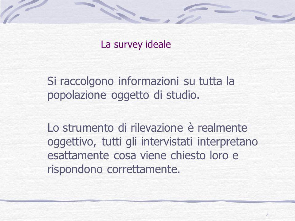 4 La survey ideale Si raccolgono informazioni su tutta la popolazione oggetto di studio. Lo strumento di rilevazione è realmente oggettivo, tutti gli