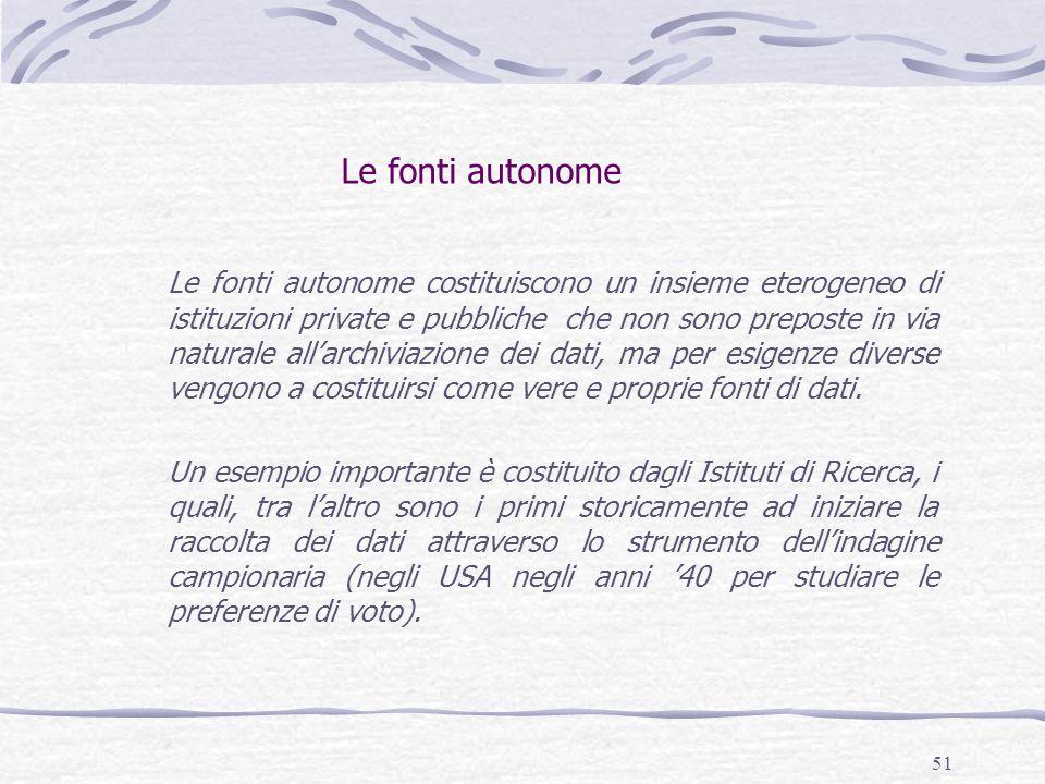 51 Le fonti autonome Le fonti autonome costituiscono un insieme eterogeneo di istituzioni private e pubbliche che non sono preposte in via naturale al