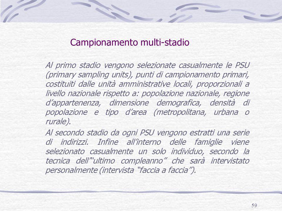 59 Campionamento multi-stadio Al primo stadio vengono selezionate casualmente le PSU (primary sampling units), punti di campionamento primari, costitu