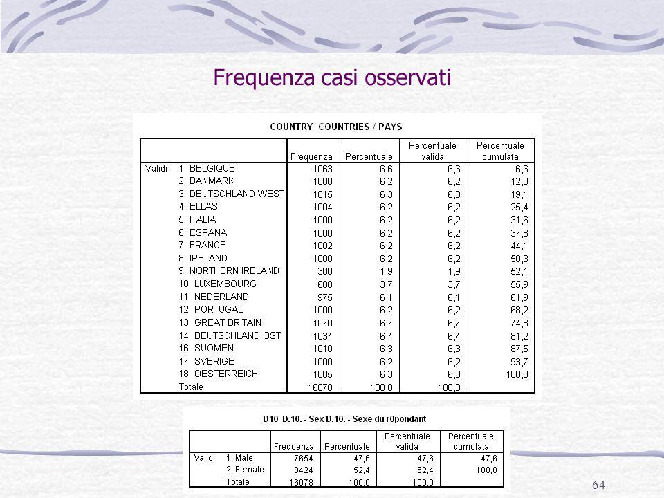 64 Frequenza casi osservati