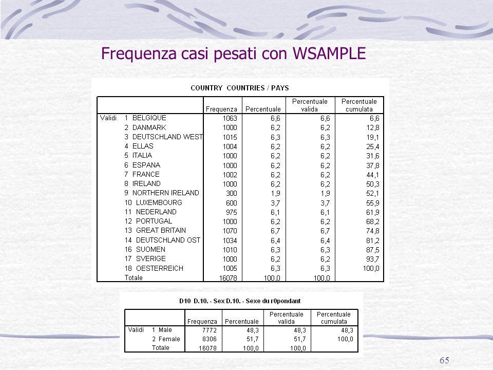 65 Frequenza casi pesati con WSAMPLE