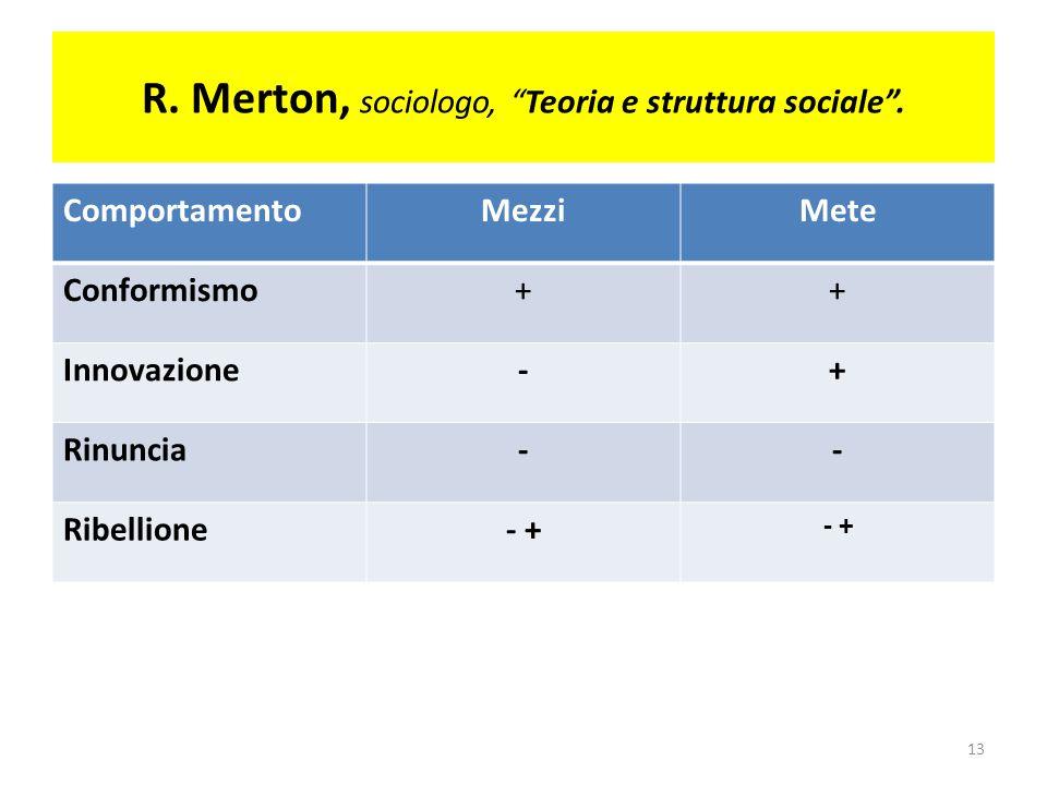 R. Merton, sociologo, Teoria e struttura sociale .