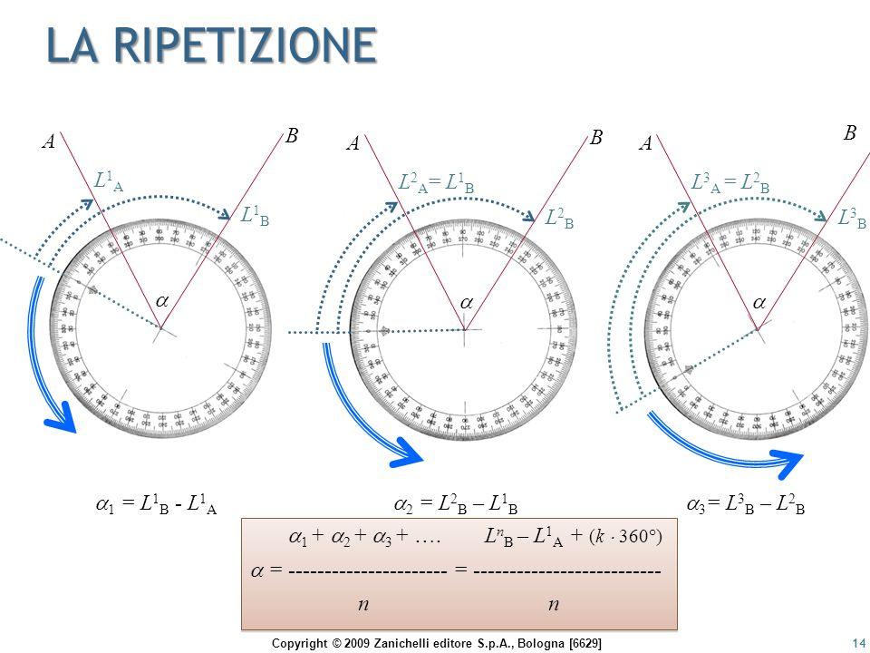 Copyright © 2009 Zanichelli editore S.p.A., Bologna [6629] LA RIPETIZIONE 14 A B  L1AL1A L1BL1B  1 = L 1 B - L 1 A  1 +  2 +  3 + …. L n B – L 1