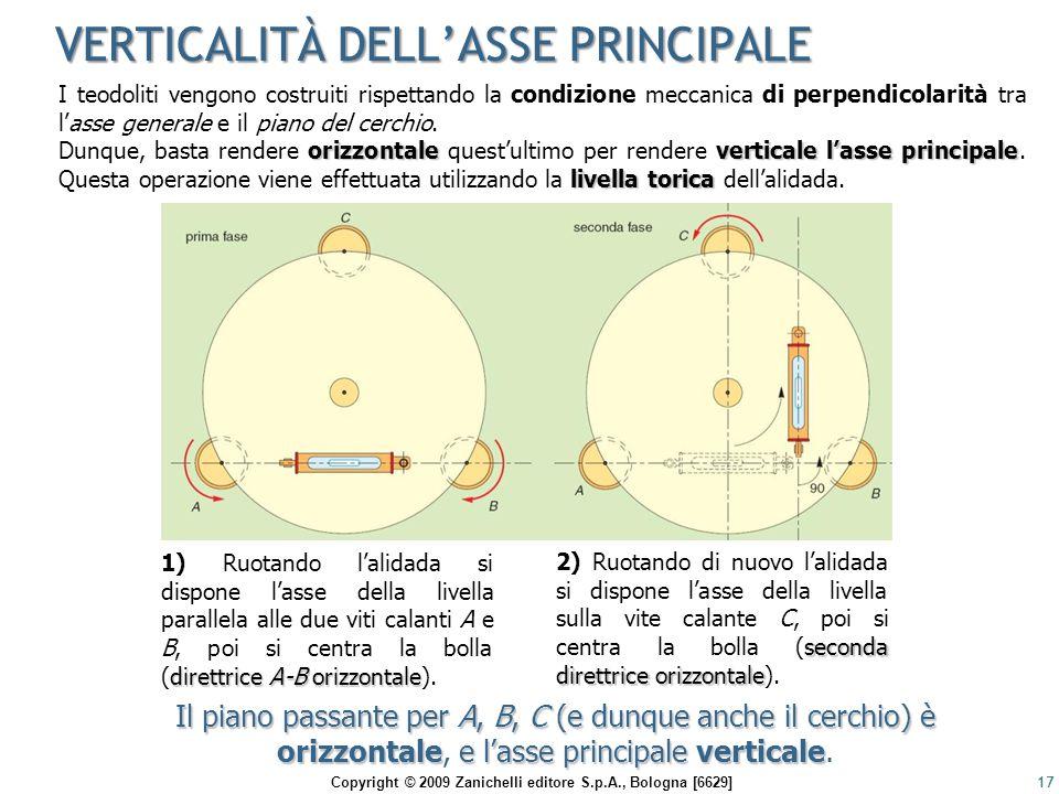 Copyright © 2009 Zanichelli editore S.p.A., Bologna [6629] VERTICALITÀ DELL'ASSE PRINCIPALE 17 direttrice A-B orizzontale 1) Ruotando l'alidada si dis
