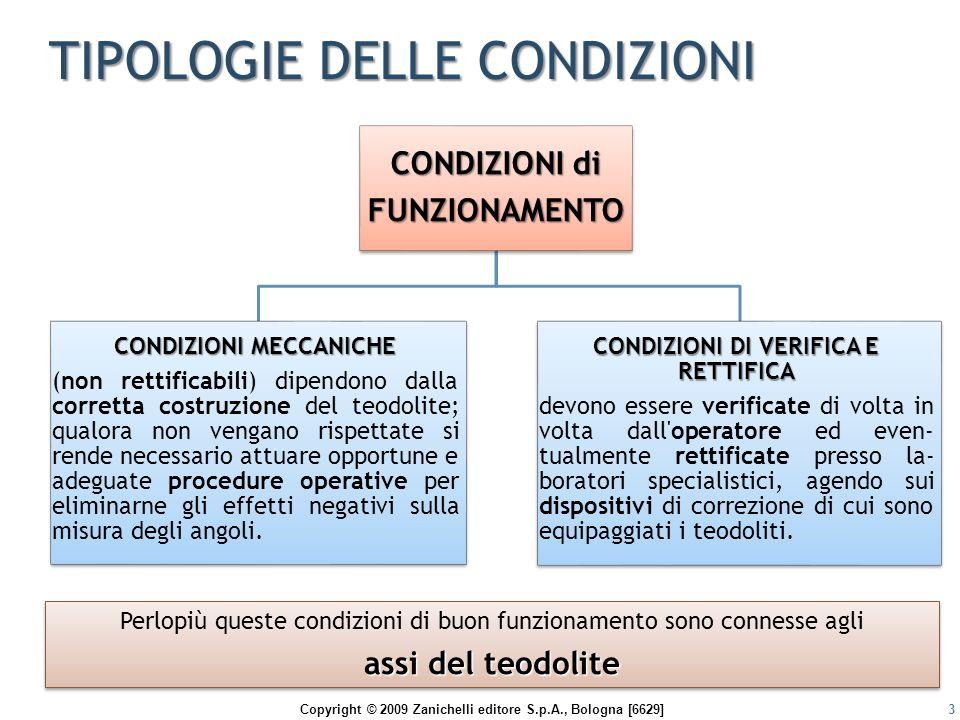 Copyright © 2009 Zanichelli editore S.p.A., Bologna [6629] TIPOLOGIE DELLE CONDIZIONI 3 Perlopiù queste condizioni di buon funzionamento sono connesse