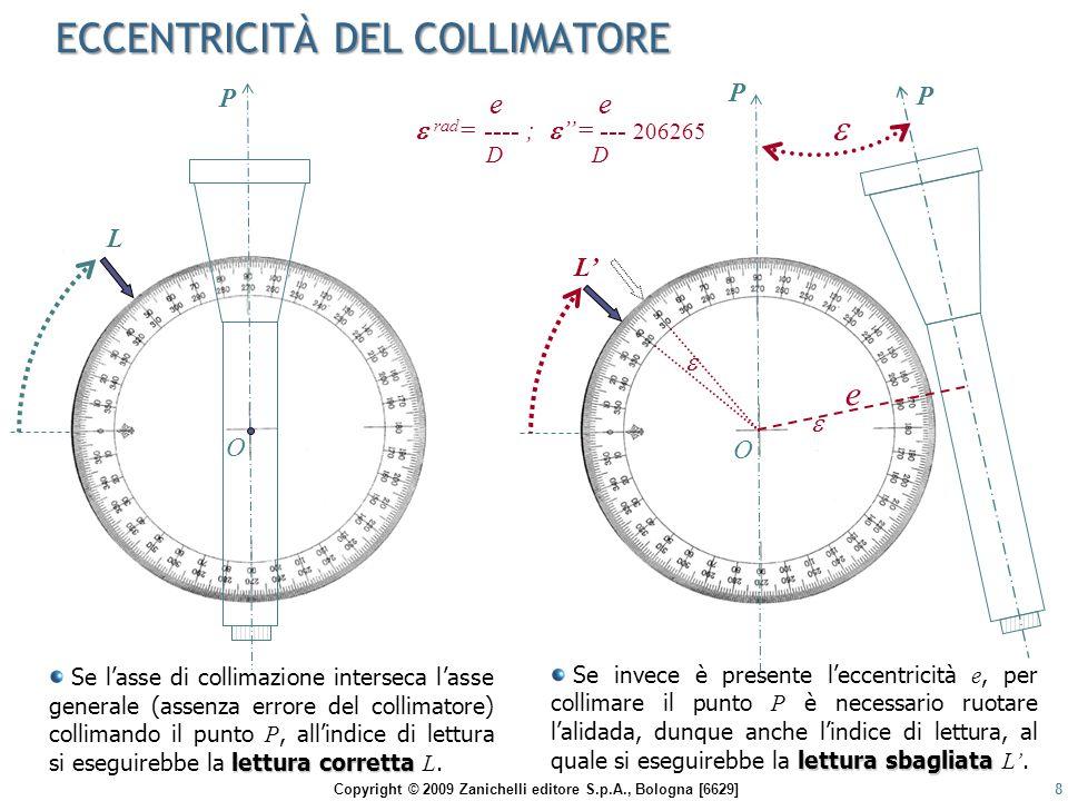 Copyright © 2009 Zanichelli editore S.p.A., Bologna [6629] ECCENTRICITÀ DEL COLLIMATORE 8 lettura corretta Se l'asse di collimazione interseca l'asse