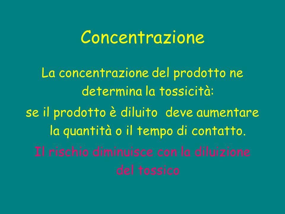 Concentrazione La concentrazione del prodotto ne determina la tossicità: se il prodotto è diluito deve aumentare la quantità o il tempo di contatto. I
