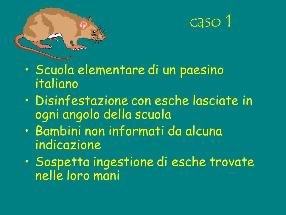 caso 1 Scuola elementare di un paesino italiano Disinfestazione con esche lasciate in ogni angolo della scuola Bambini non informati da alcuna indicaz