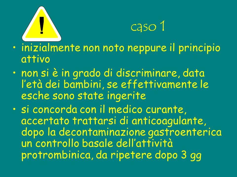 VAL D'AOSTA 0 PIEMONTE 8 LOMBARDIA 51 VENETO 19 TRENTINO 2 FRIULI 4 EMILIA 22 LIGURIA 2 TOSCANA 11 MARCHE 6 UMBRIA 2 ABRUZZO-MOLISE 2 LAZIO 0 CAMPANIA 8 PUGLIA 6 BASILICATA 0 CALABRIA 3 SICILIA 17 SARDEGNA 7 N.N.7 PROVENIENZA PER REGIONE CASI 98-99