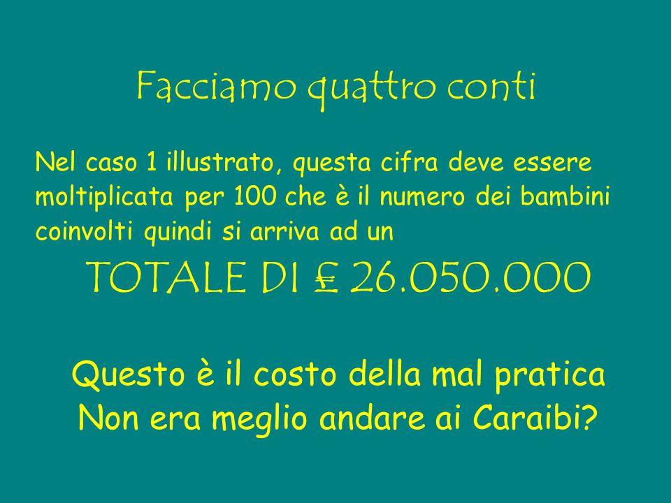 Casistica del CAV di Milano