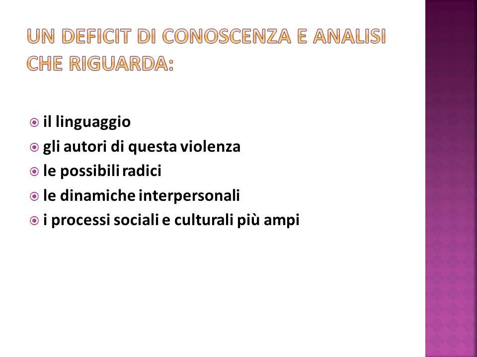  il linguaggio  gli autori di questa violenza  le possibili radici  le dinamiche interpersonali  i processi sociali e culturali più ampi
