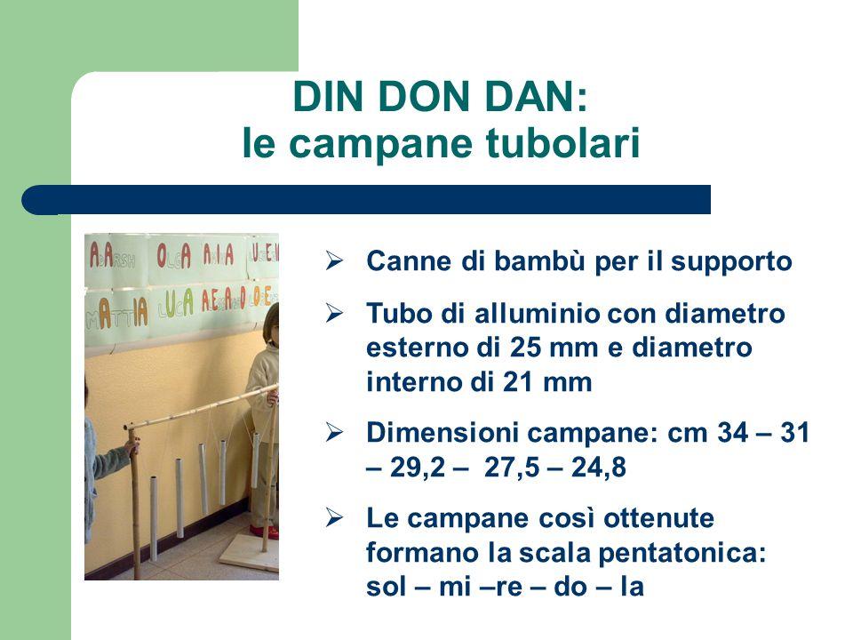 DIN DON DAN: le campane tubolari  Canne di bambù per il supporto  Tubo di alluminio con diametro esterno di 25 mm e diametro interno di 21 mm  Dime