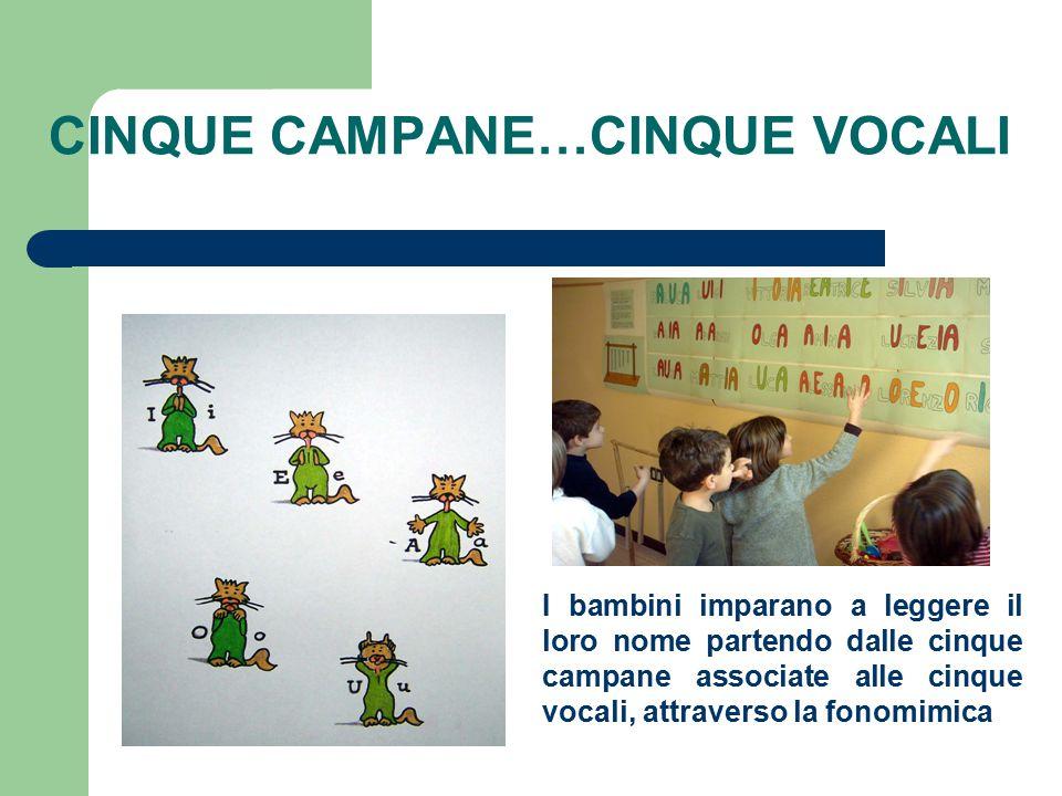 CINQUE CAMPANE…CINQUE VOCALI I bambini imparano a leggere il loro nome partendo dalle cinque campane associate alle cinque vocali, attraverso la fonom