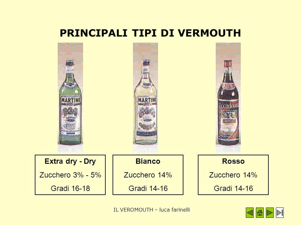 IL VEROMOUTH – luca farinelli PRINCIPALI TIPI DI VERMOUTH Extra dry - Dry Zucchero 3% - 5% Gradi 16-18 Bianco Zucchero 14% Gradi 14-16 Rosso Zucchero
