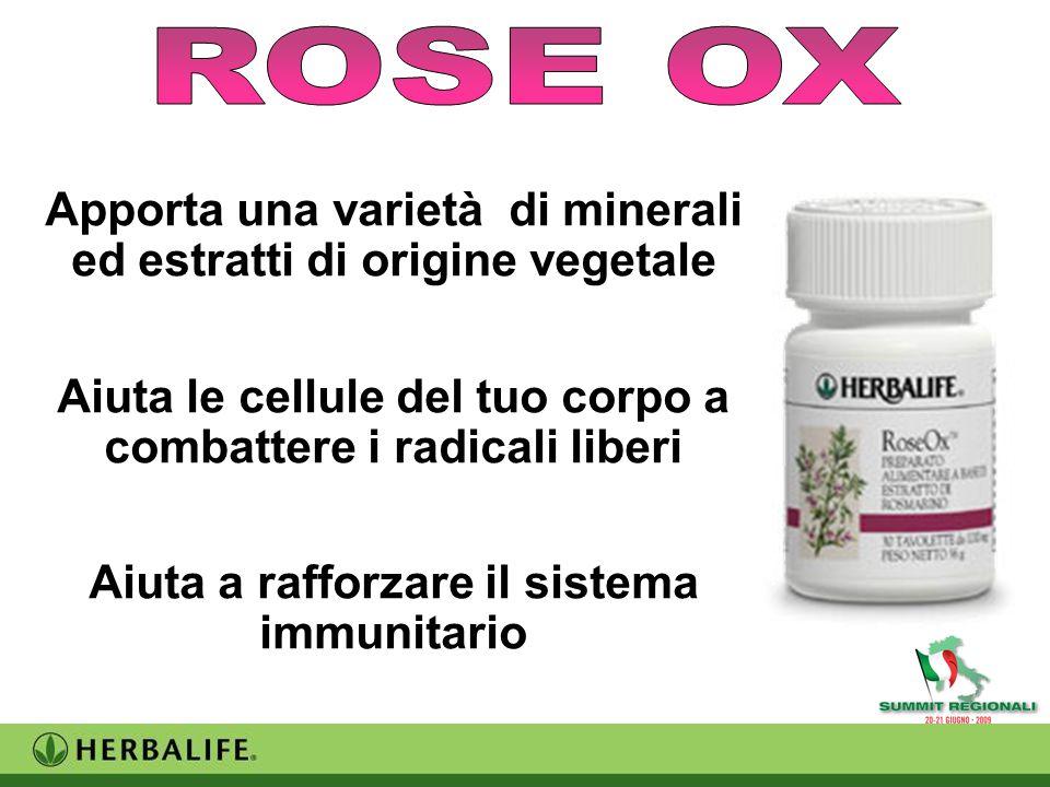 Apporta una varietà di minerali ed estratti di origine vegetale Aiuta le cellule del tuo corpo a combattere i radicali liberi Aiuta a rafforzare il sistema immunitario