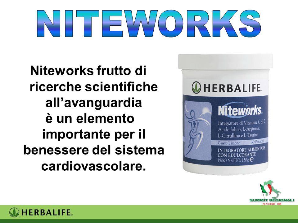 Niteworks frutto di ricerche scientifiche all'avanguardia è un elemento importante per il benessere del sistema cardiovascolare.